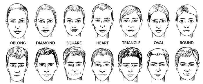 faceshapes